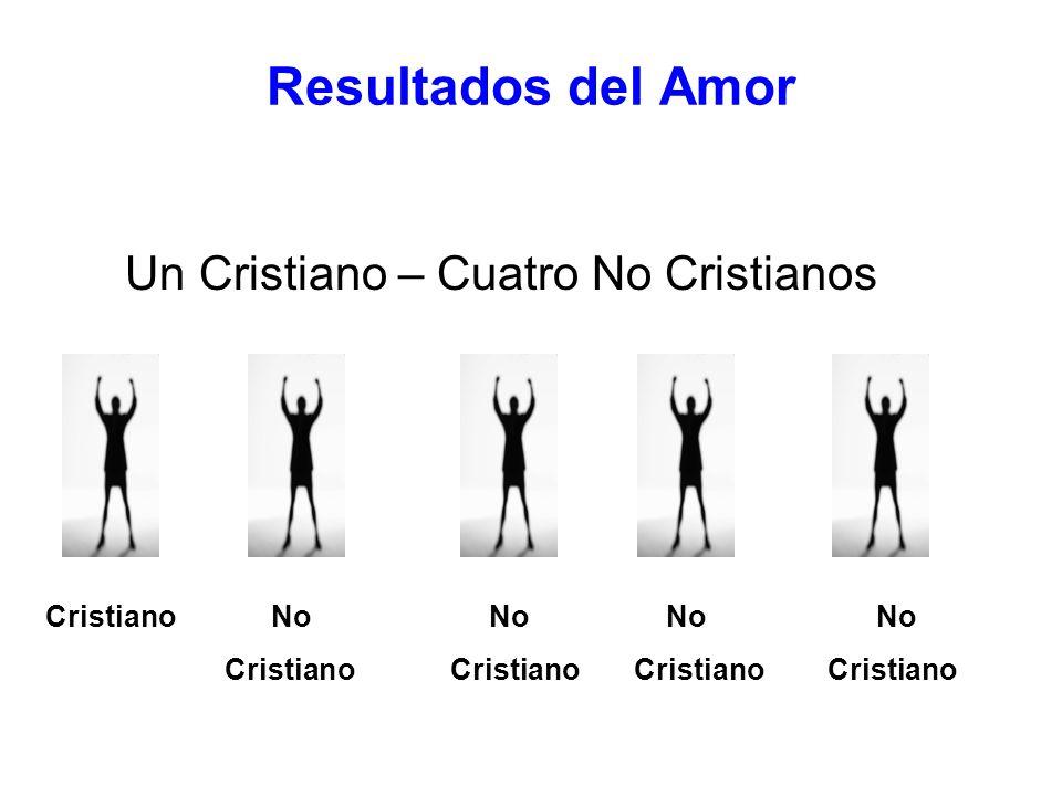 Resultados del Amor Un Cristiano – Cuatro No Cristianos