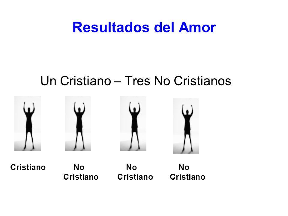 Resultados del Amor Un Cristiano – Tres No Cristianos