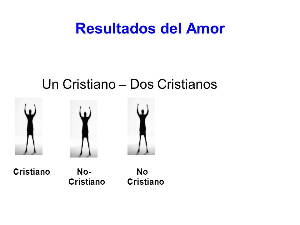 Resultados del Amor Un Cristiano – Dos Cristianos Cristiano No- No