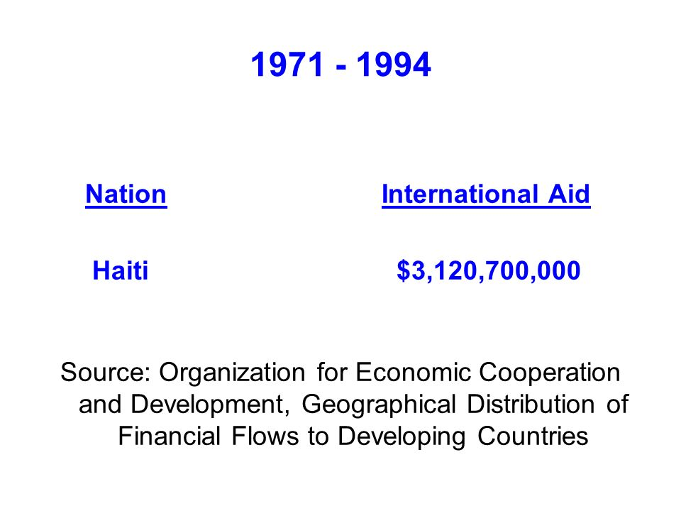 1971 - 1994 Nation International Aid Haiti $3,120,700,000