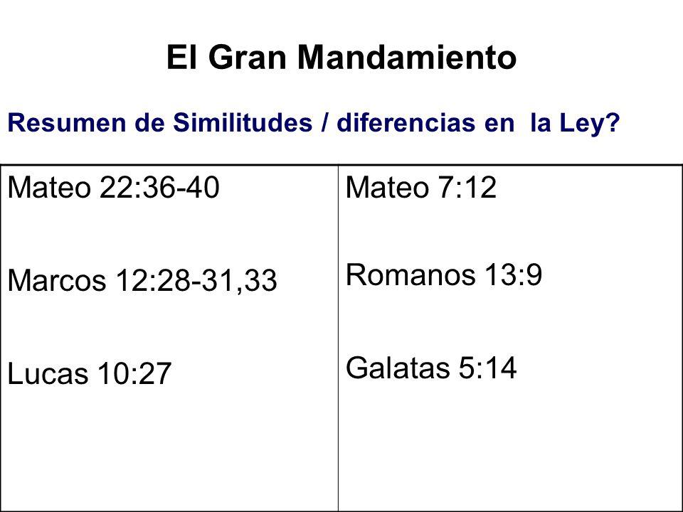 El Gran Mandamiento Mateo 22:36-40 Marcos 12:28-31,33 Lucas 10:27