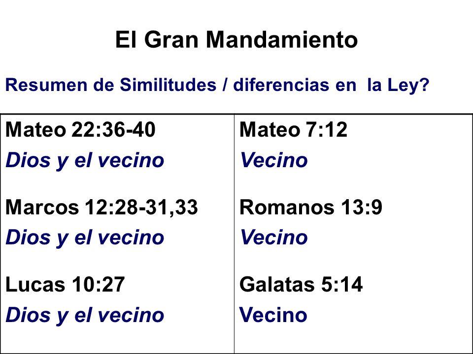 El Gran Mandamiento Mateo 22:36-40 Dios y el vecino Marcos 12:28-31,33