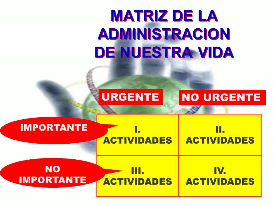 MATRIZ DE LA ADMINISTRACION DE NUESTRA VIDA