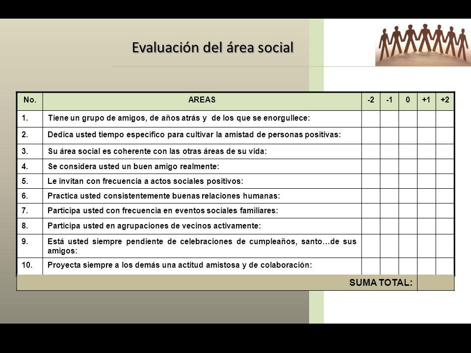 Evaluación del área social
