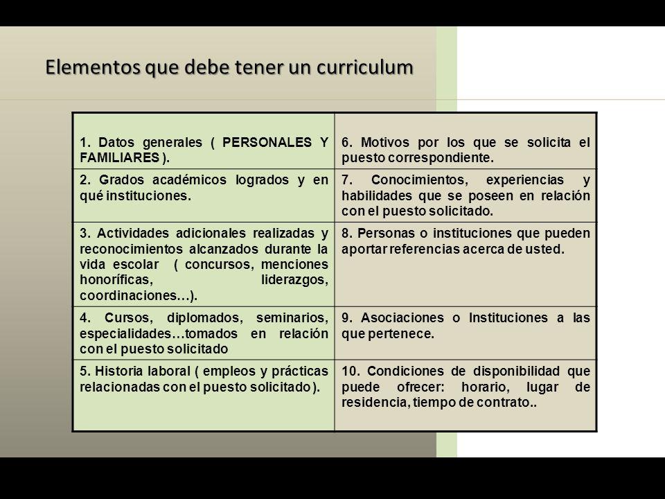 Elementos que debe tener un curriculum