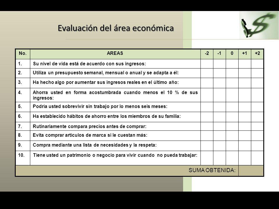 Evaluación del área económica