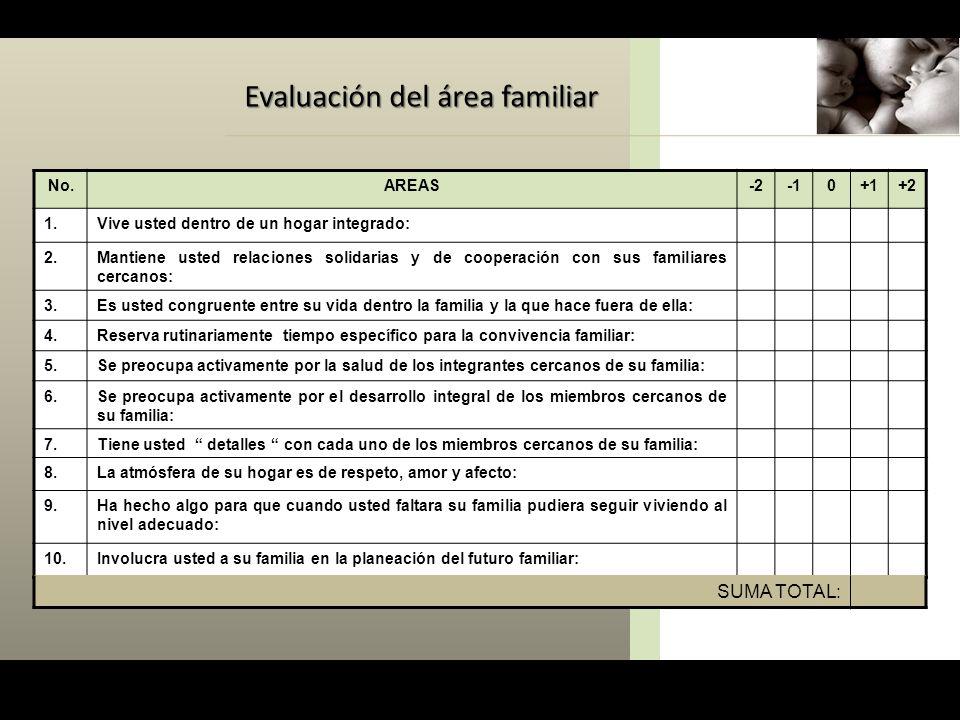 Evaluación del área familiar