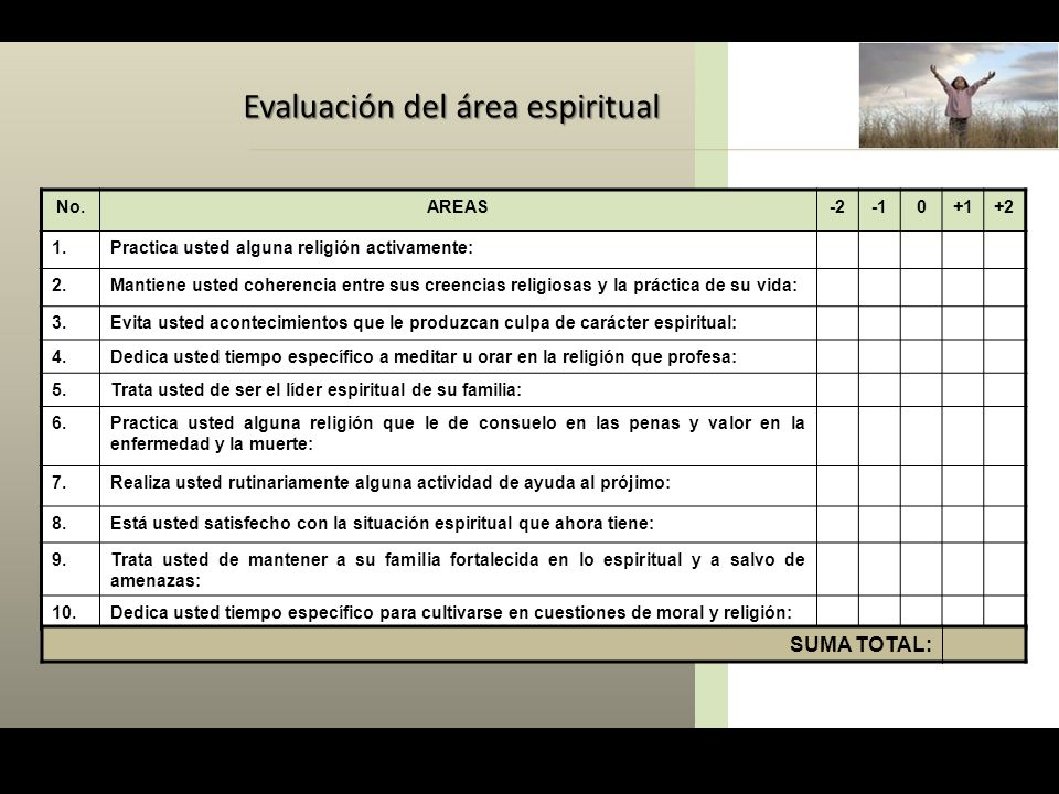 Evaluación del área espiritual