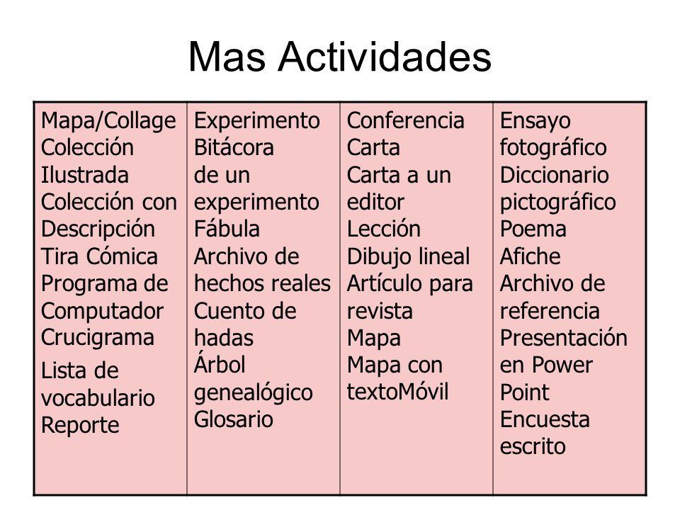 Mas Actividades Mapa/Collage Colección Ilustrada Colección con