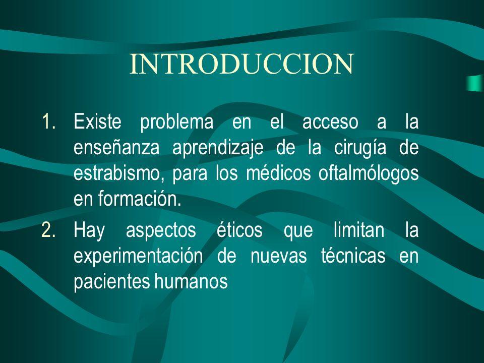 INTRODUCCION Existe problema en el acceso a la enseñanza aprendizaje de la cirugía de estrabismo, para los médicos oftalmólogos en formación.