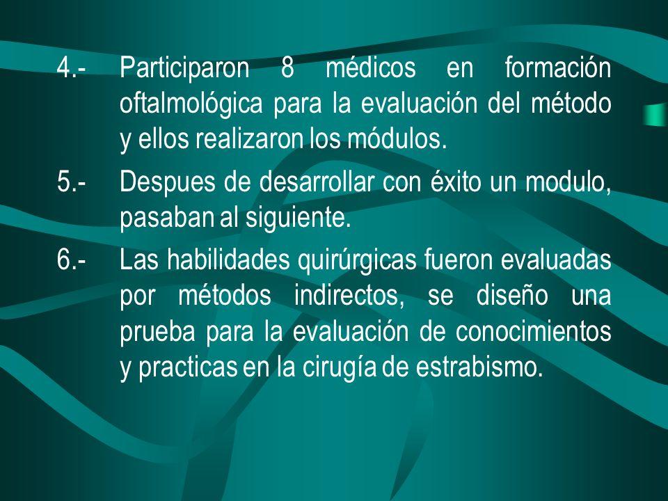 4.- Participaron 8 médicos en formación oftalmológica para la evaluación del método y ellos realizaron los módulos.