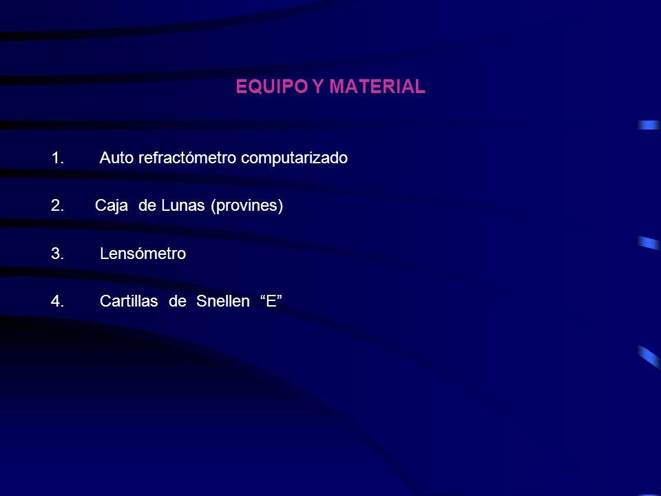 EQUIPO Y MATERIAL Auto refractómetro computarizado