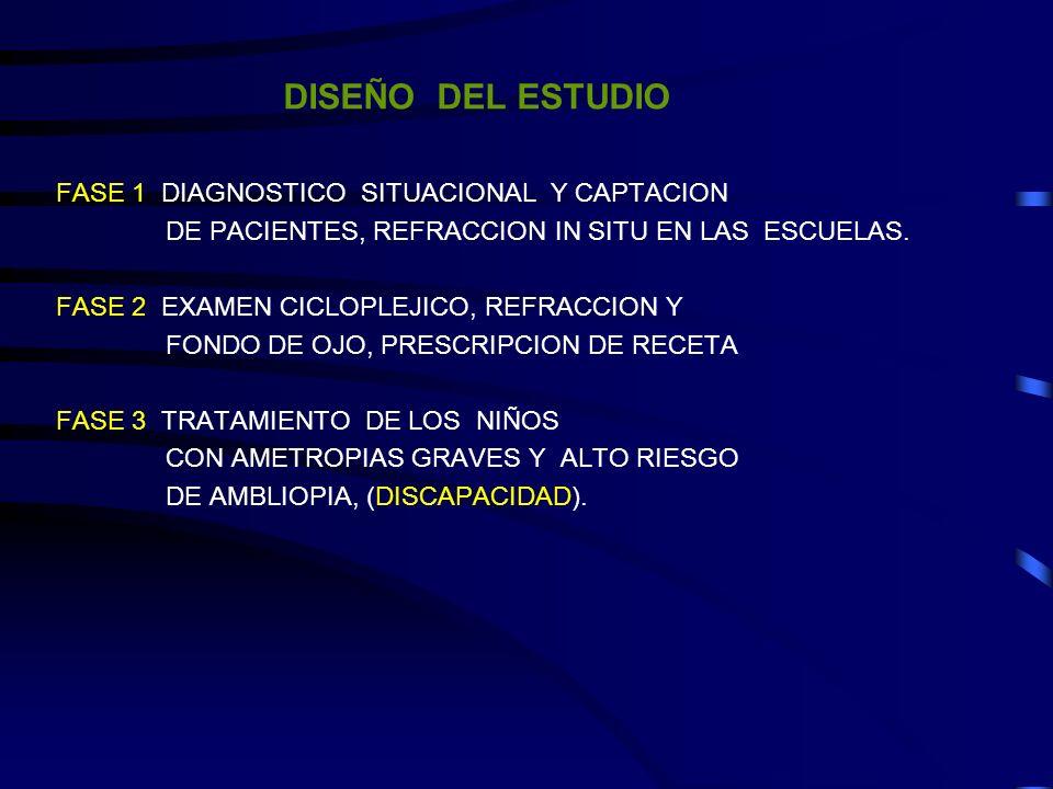 DISEÑO DEL ESTUDIO FASE 1 DIAGNOSTICO SITUACIONAL Y CAPTACION