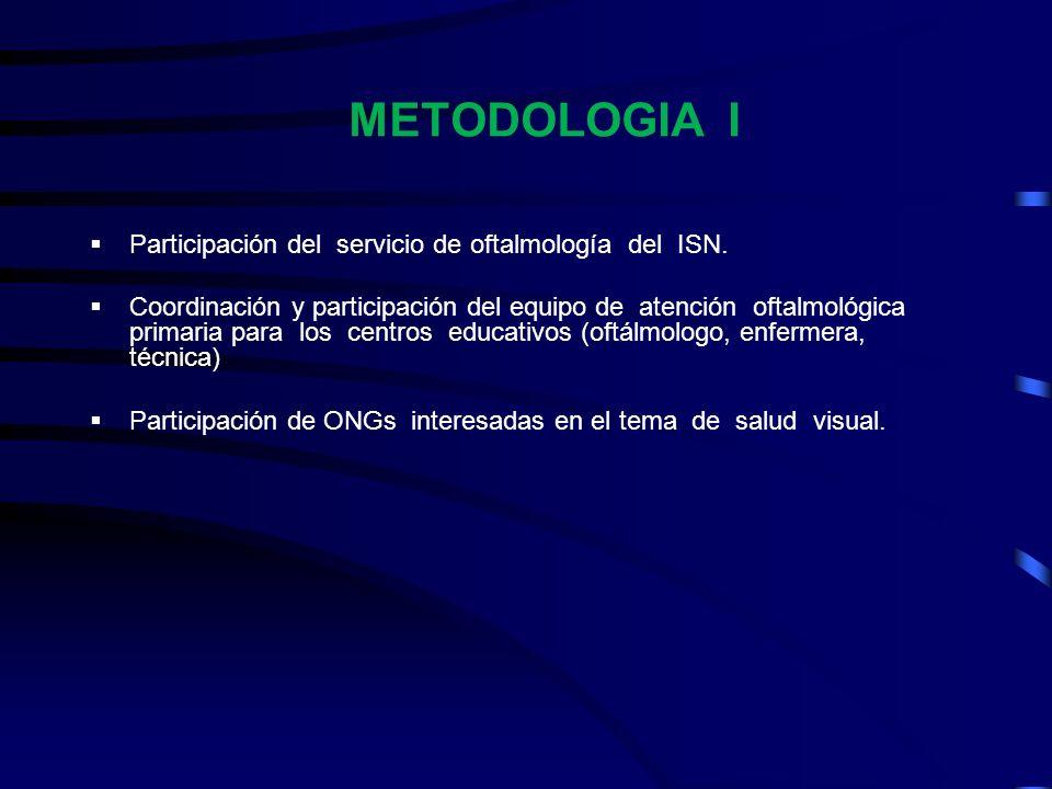 METODOLOGIA I Participación del servicio de oftalmología del ISN.