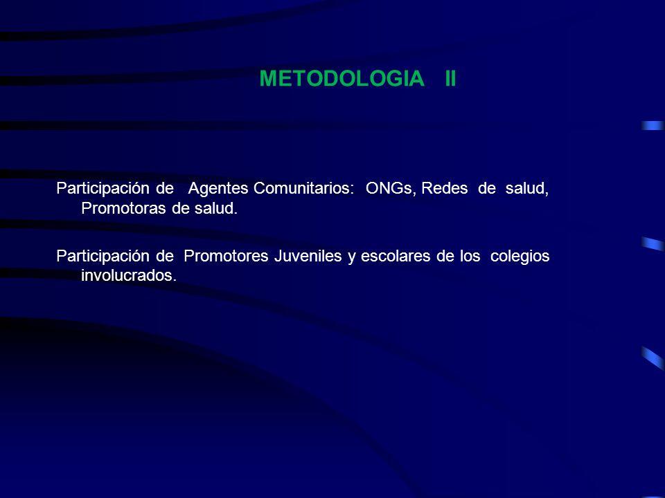 METODOLOGIA II Participación de Agentes Comunitarios: ONGs, Redes de salud, Promotoras de salud.