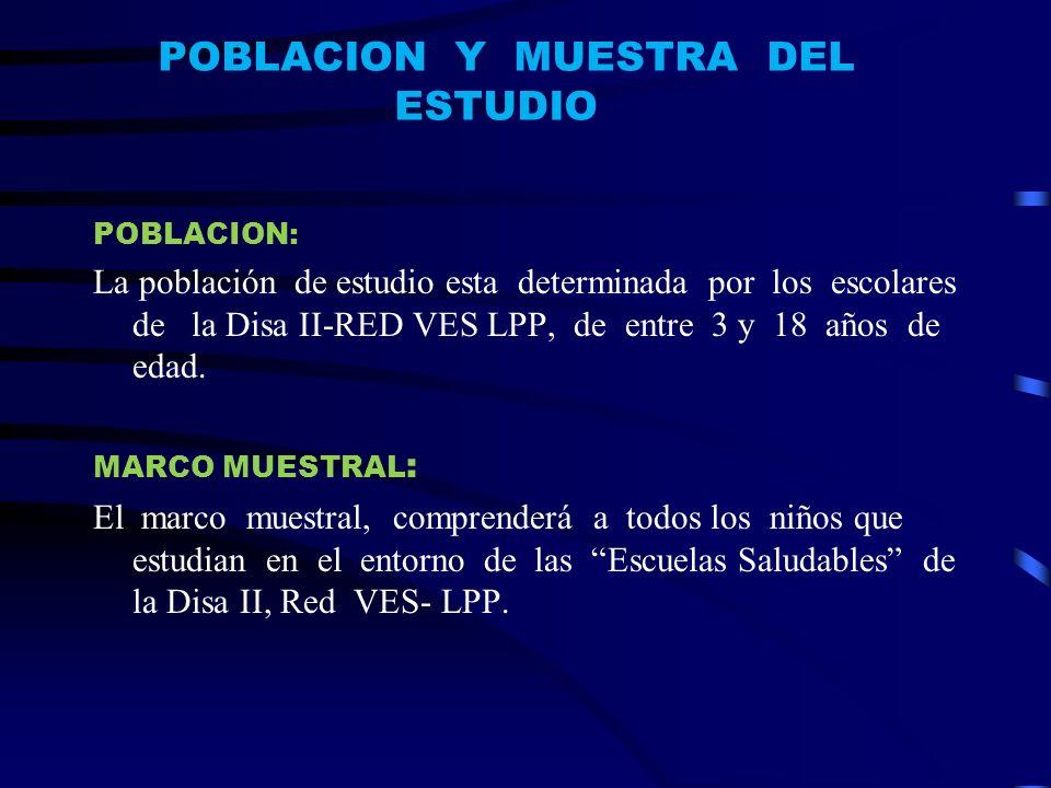 POBLACION Y MUESTRA DEL ESTUDIO