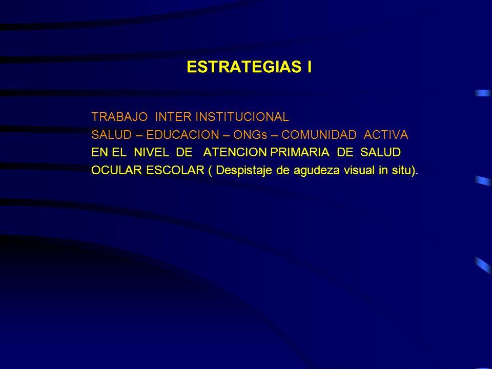 ESTRATEGIAS I TRABAJO INTER INSTITUCIONAL