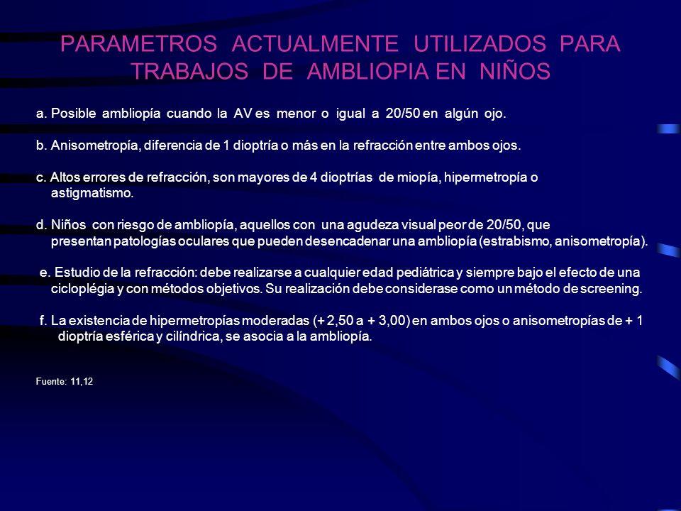 PARAMETROS ACTUALMENTE UTILIZADOS PARA TRABAJOS DE AMBLIOPIA EN NIÑOS