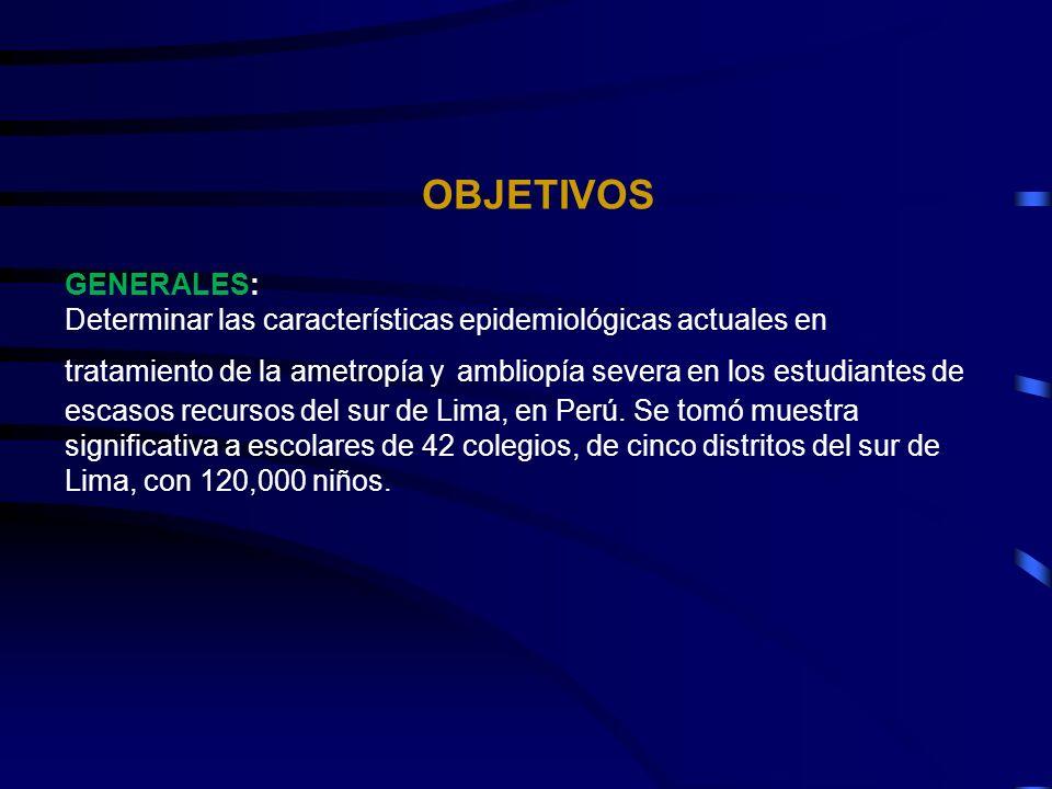 OBJETIVOS GENERALES: Determinar las características epidemiológicas actuales en.