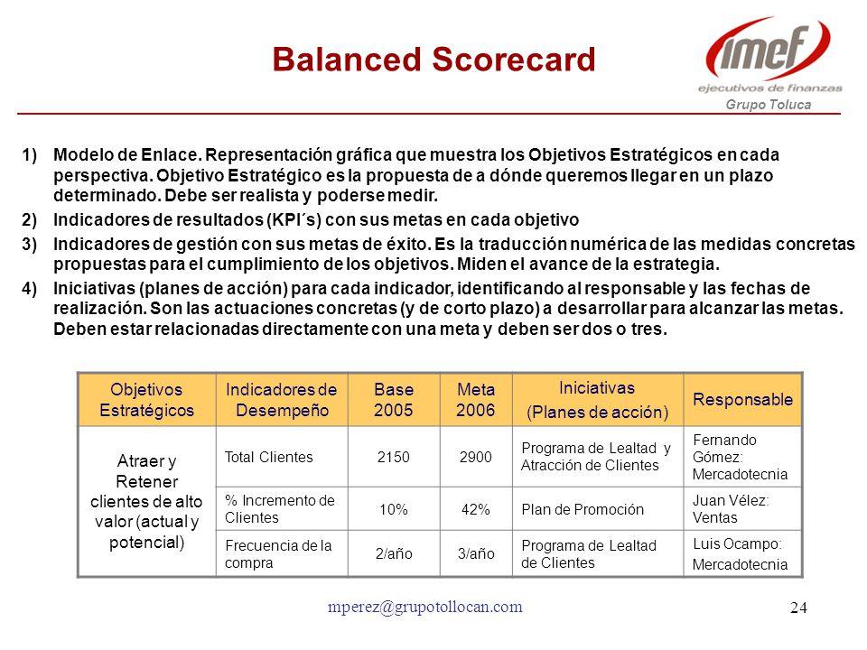 coca cola balanced scorecard Check out our top free essays on define and describe coca cola s balanced scorecard to help you write your own essay.