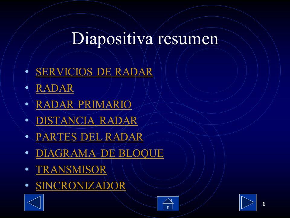 Diapositiva resumen SERVICIOS DE RADAR RADAR RADAR PRIMARIO