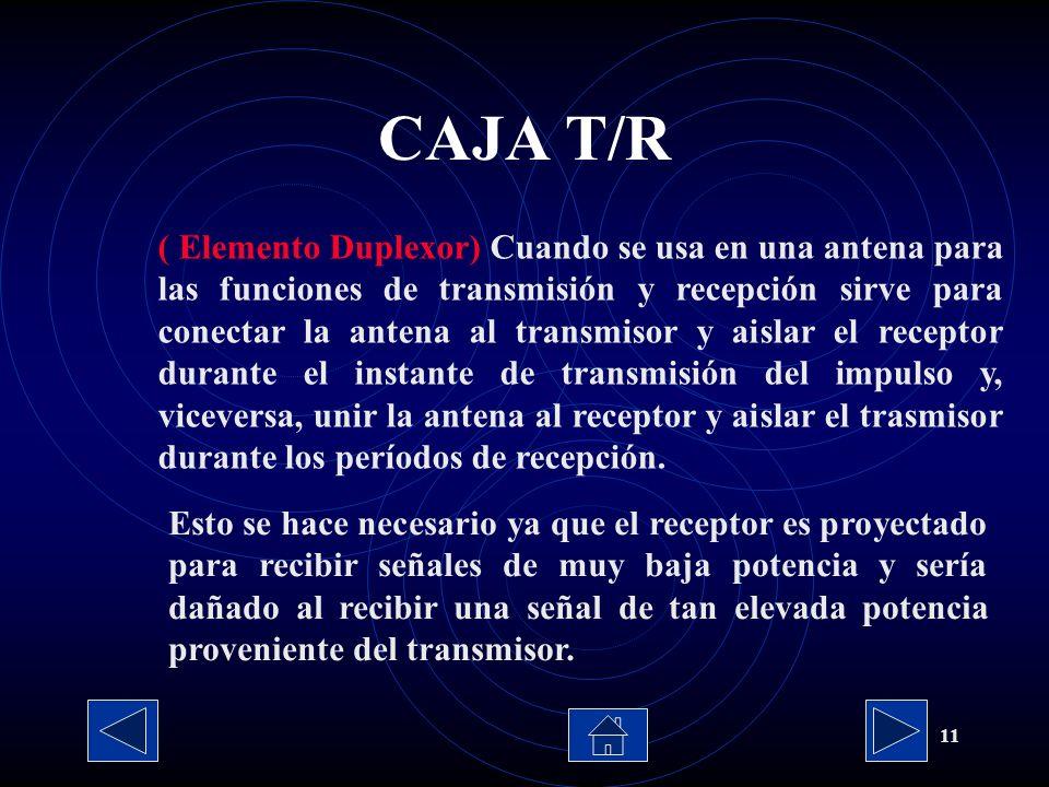 CAJA T/R