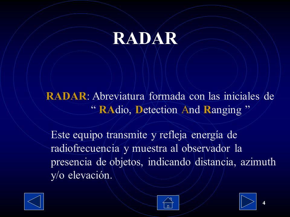 RADAR RADAR: Abreviatura formada con las iniciales de