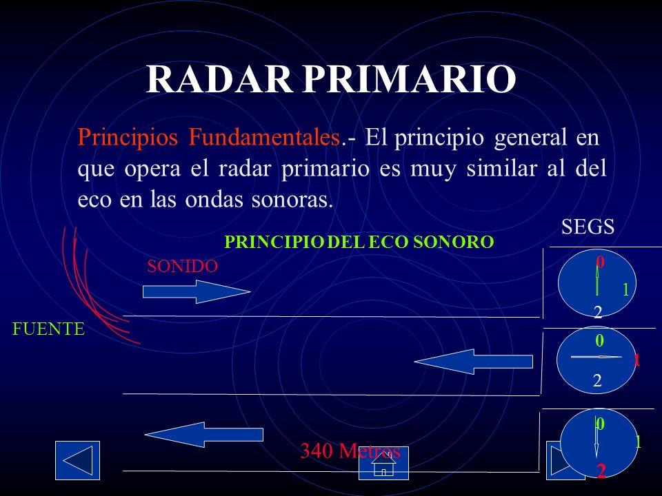 RADAR PRIMARIO Principios Fundamentales.- El principio general en