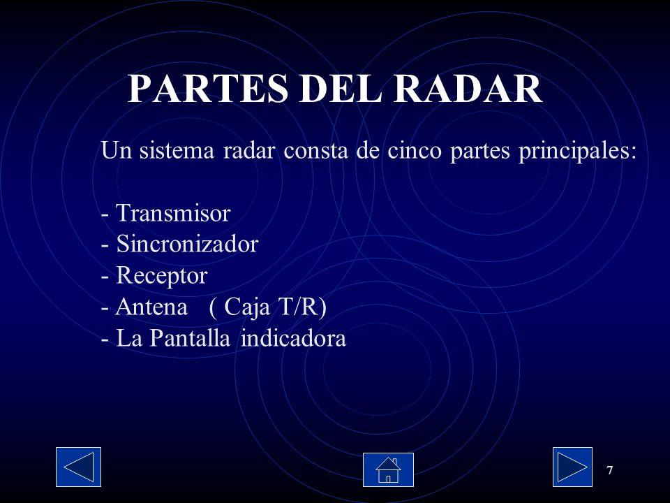 PARTES DEL RADAR Un sistema radar consta de cinco partes principales: