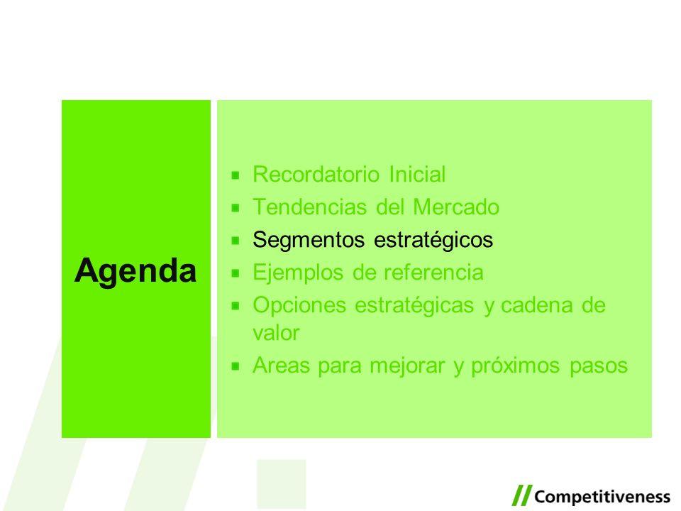 Agenda Recordatorio Inicial Tendencias del Mercado