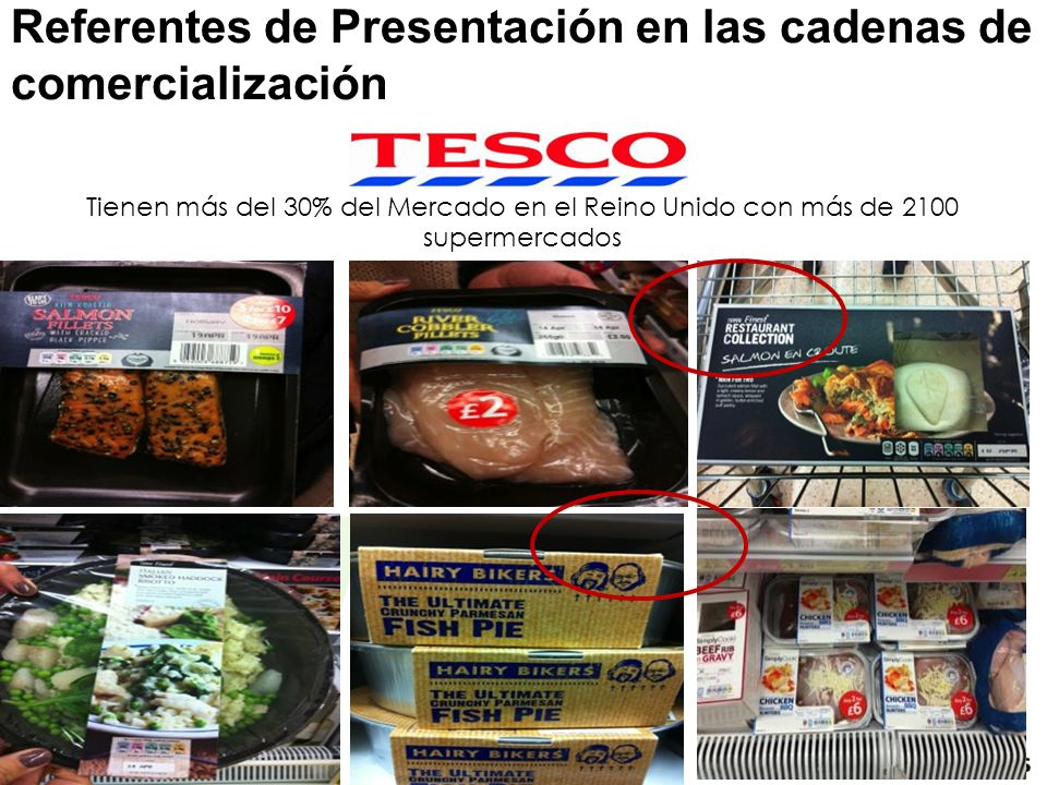 Referentes de Presentación en las cadenas de comercialización