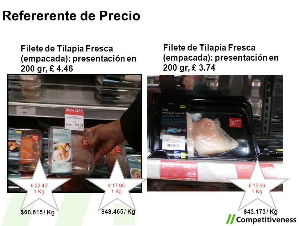 Refererente de Precio Filete de Tilapia Fresca (empacada): presentación en 200 gr, £ 4.46.