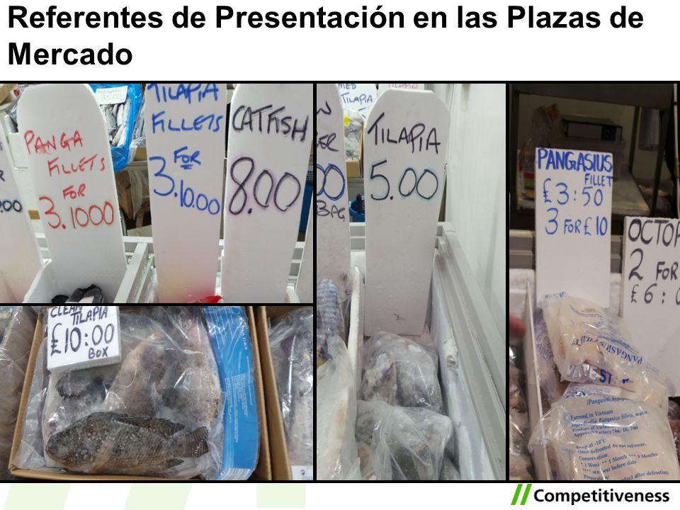 Referentes de Presentación en las Plazas de Mercado