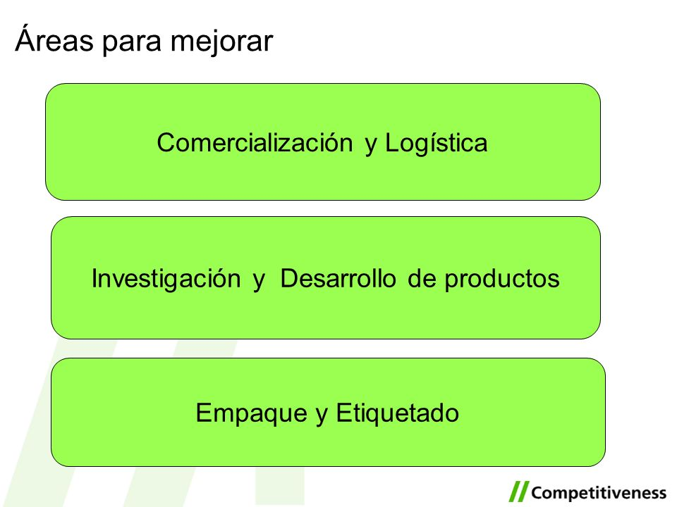 Áreas para mejorar Comercialización y Logística