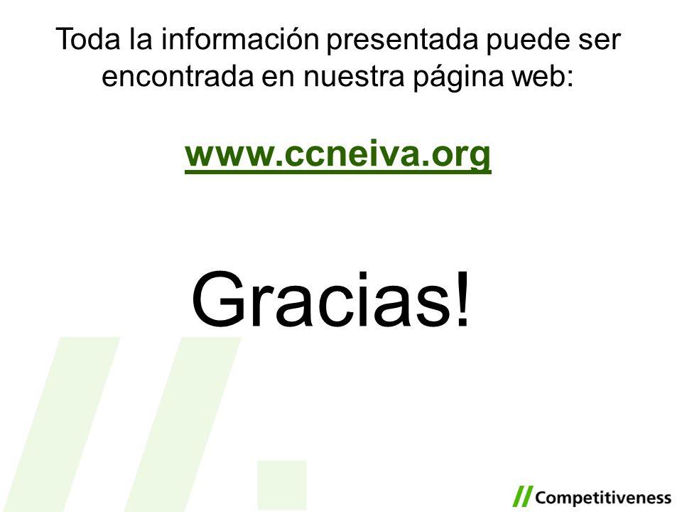 Gracias! www.ccneiva.org