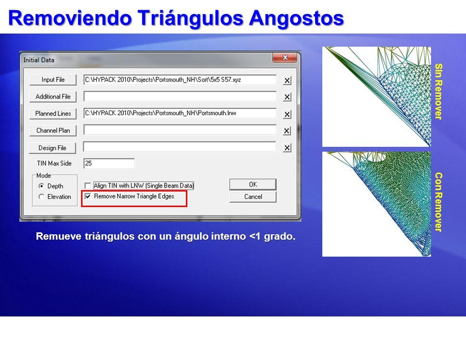 Removiendo Triángulos Angostos