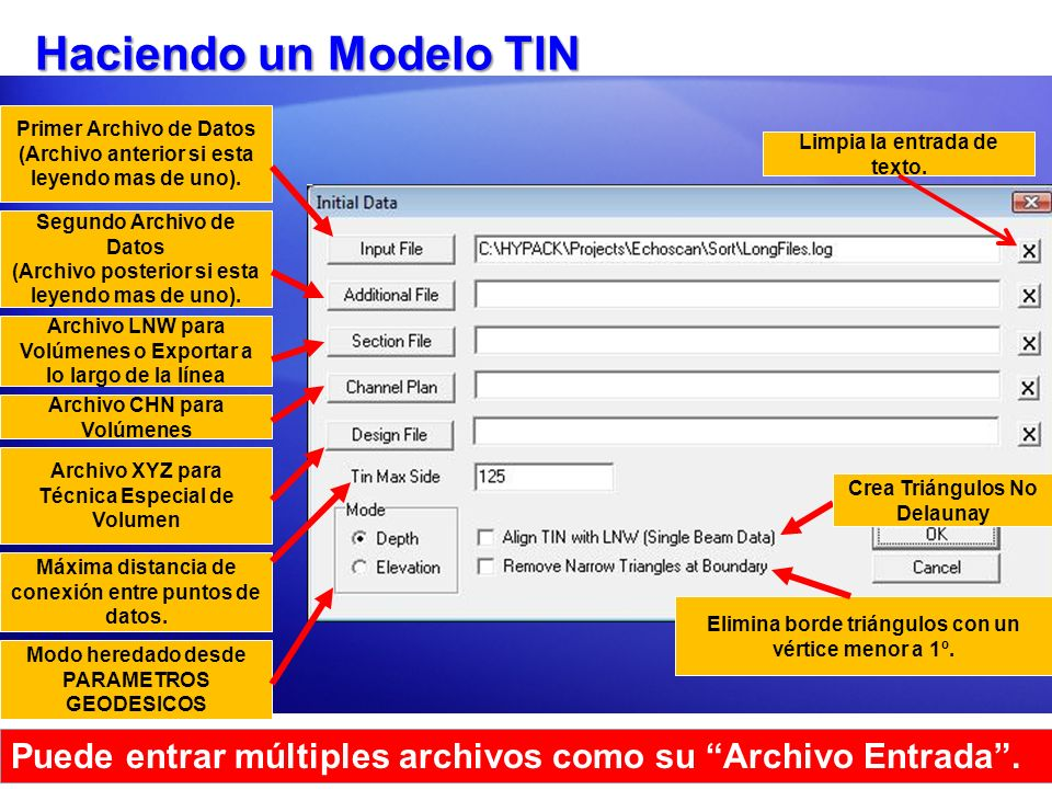 Haciendo un Modelo TINPrimer Archivo de Datos. (Archivo anterior si esta leyendo mas de uno). Limpia la entrada de texto.