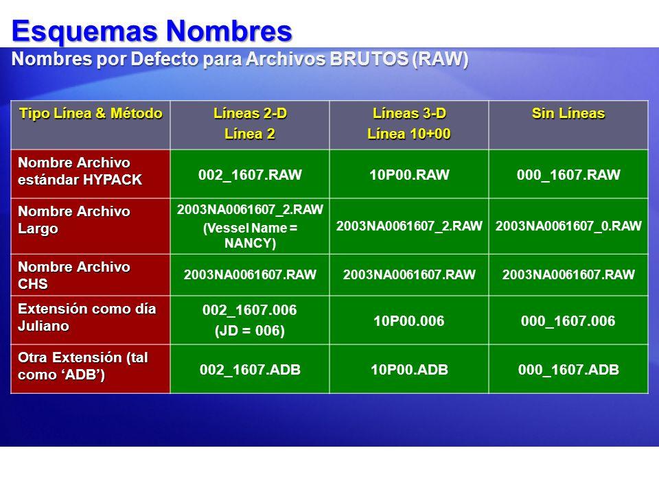Esquemas Nombres Nombres por Defecto para Archivos BRUTOS (RAW)