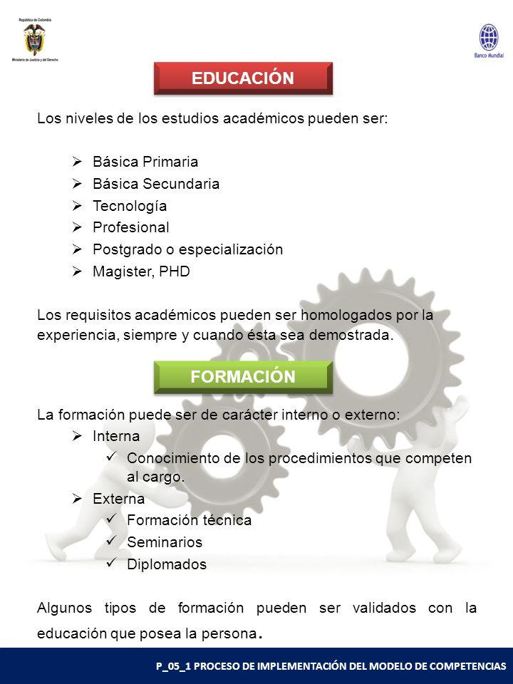 EDUCACIÓN FORMACIÓN Los niveles de los estudios académicos pueden ser: