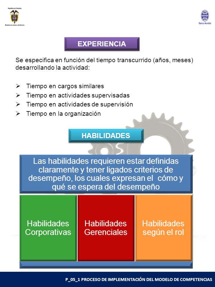 Habilidades Corporativas Habilidades Gerenciales