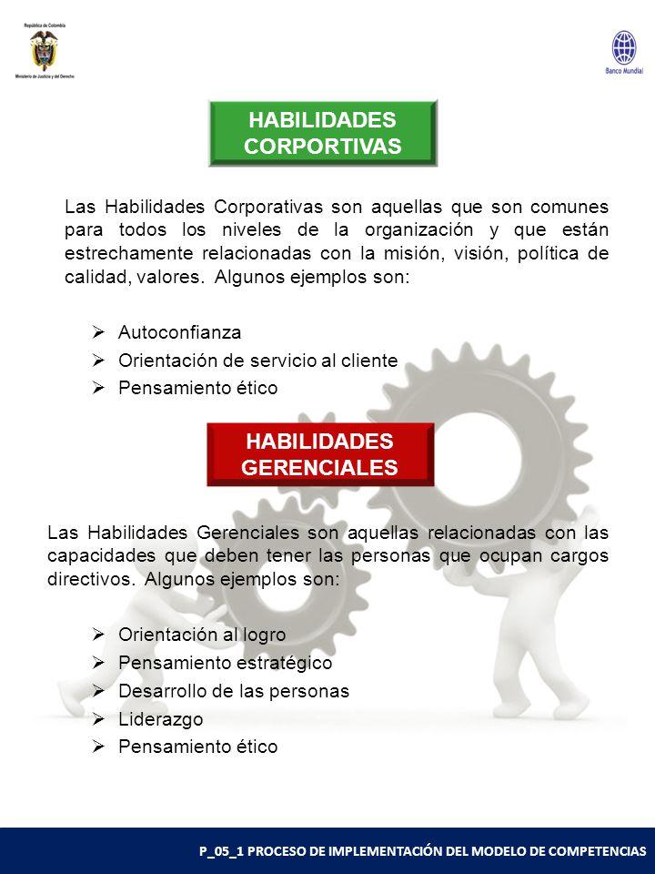 HABILIDADES CORPORTIVAS HABILIDADES GERENCIALES