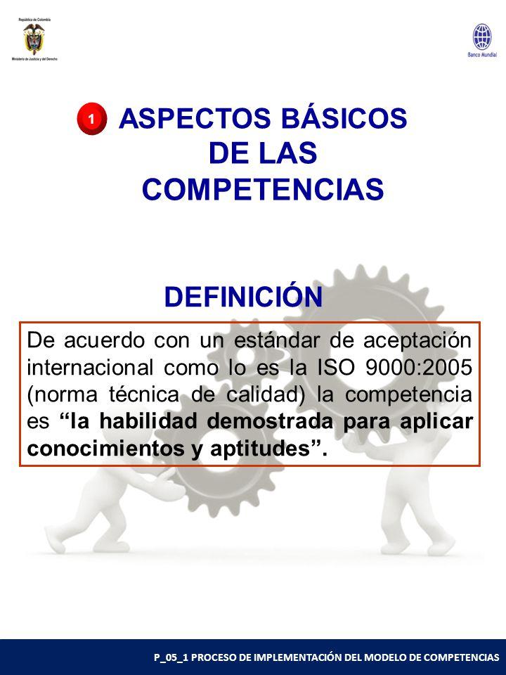 ASPECTOS BÁSICOS DE LAS COMPETENCIAS