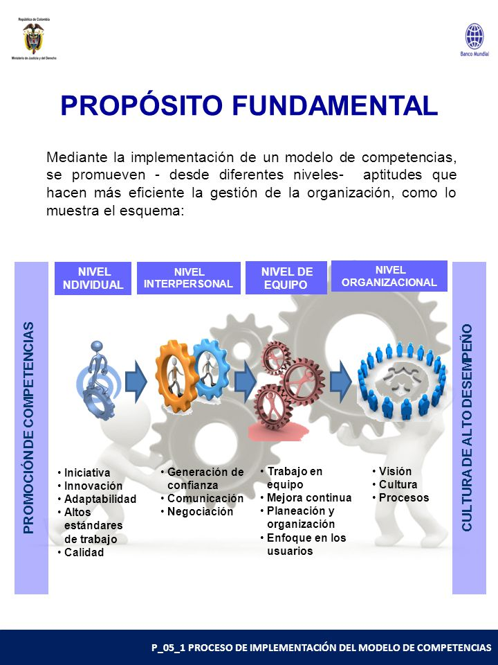 PROPÓSITO FUNDAMENTAL