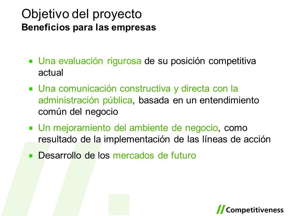 Objetivo del proyecto Beneficios para las empresas