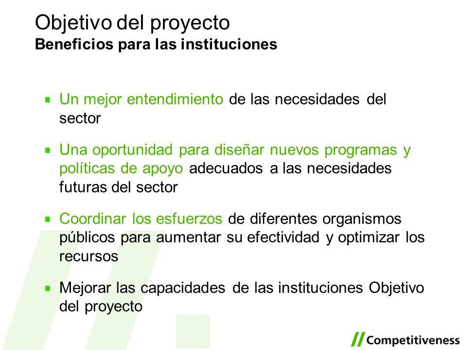 Objetivo del proyecto Beneficios para las instituciones
