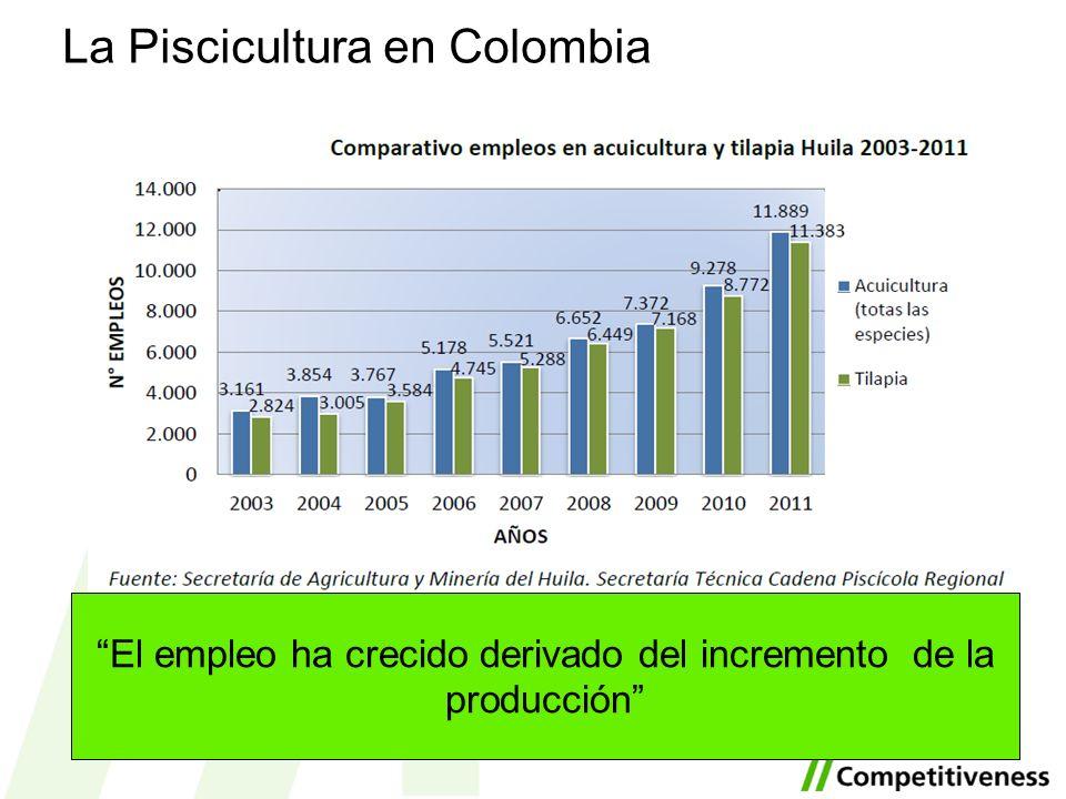 La Piscicultura en Colombia