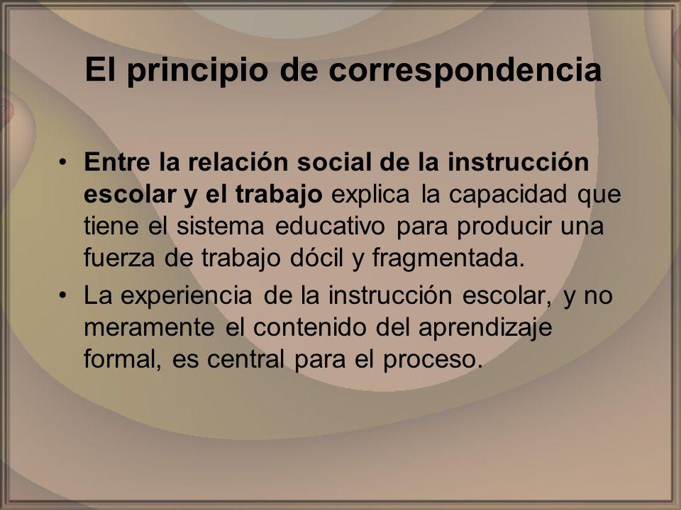 El principio de correspondencia