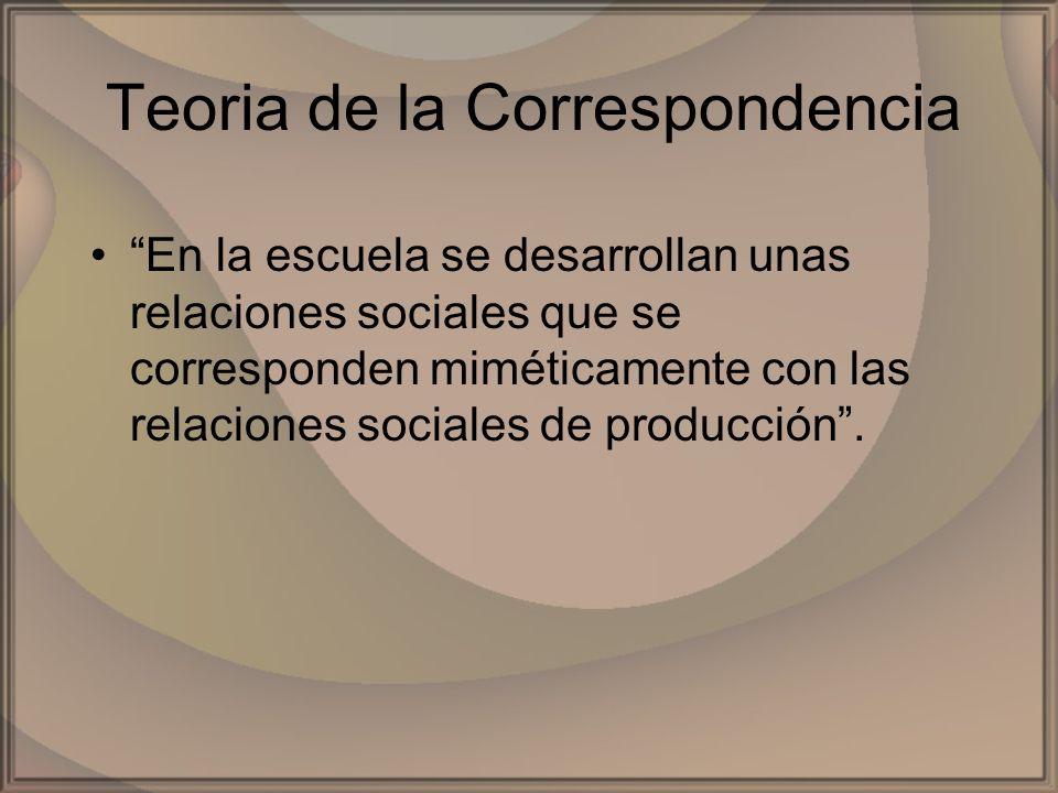 Teoria de la Correspondencia