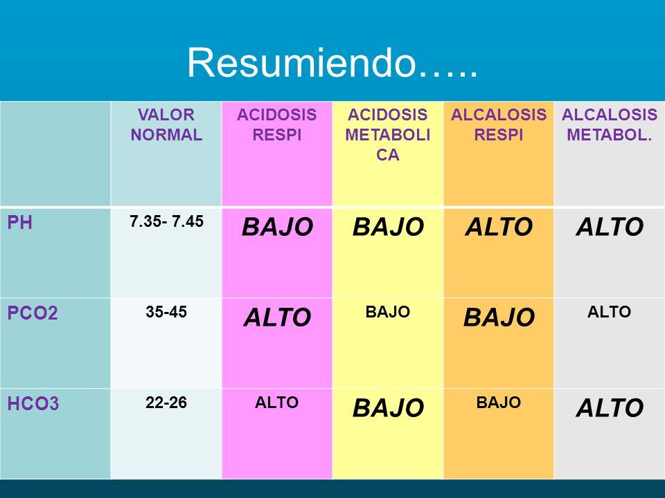Del equilibrio acido base ppt descargar for Ph piscina bajo consecuencias