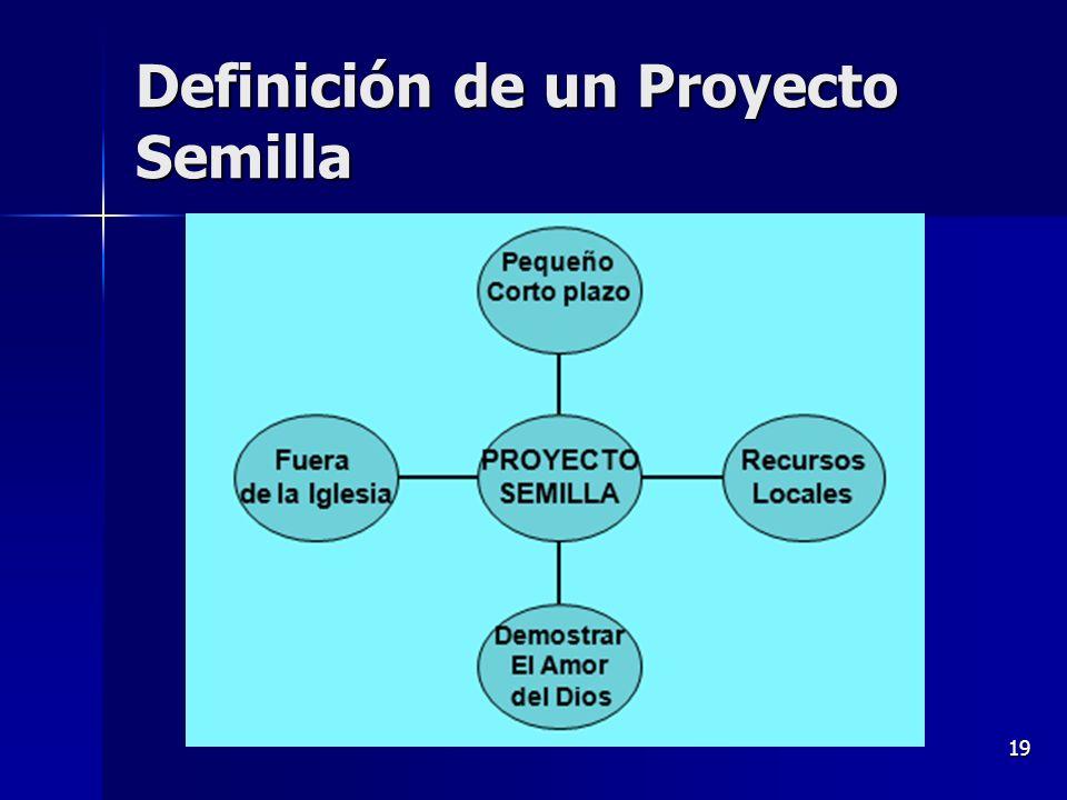 Definición de un Proyecto Semilla